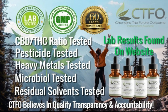 CTFO CBD Testing and Certifications